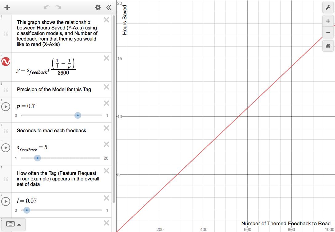 Desmos graph 1