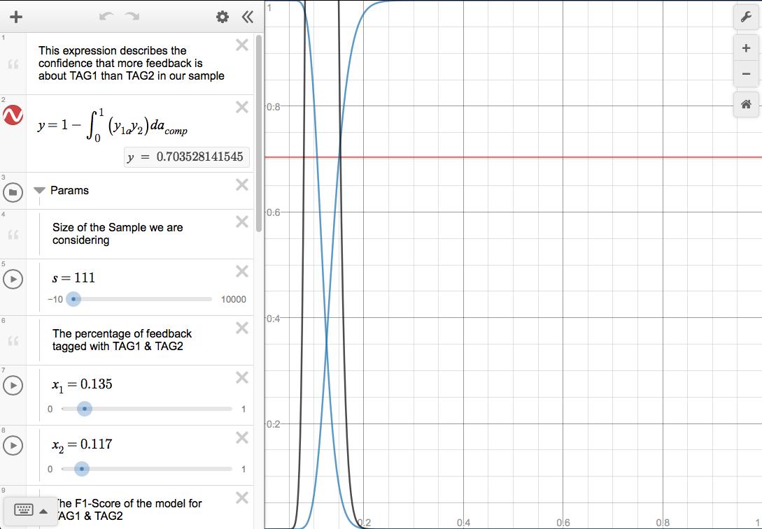 Desmos graph 2